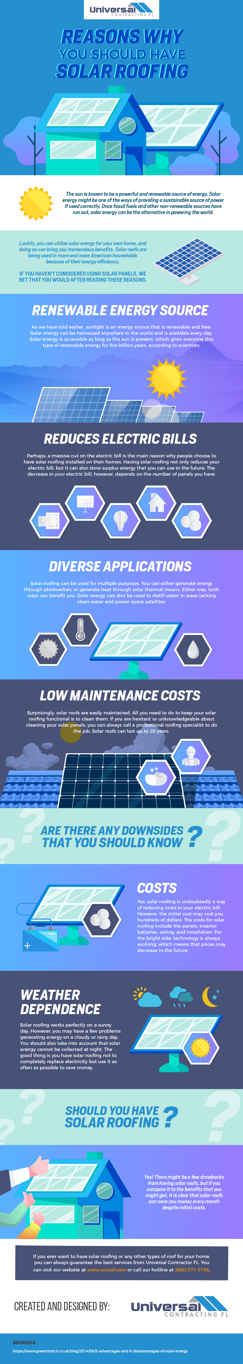 Reasons-why-you-should-have-solar-roofing